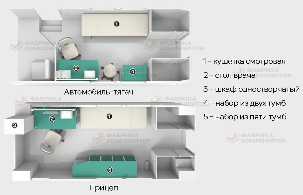 Схема салона передвижного медицинского центра «Здоровье»